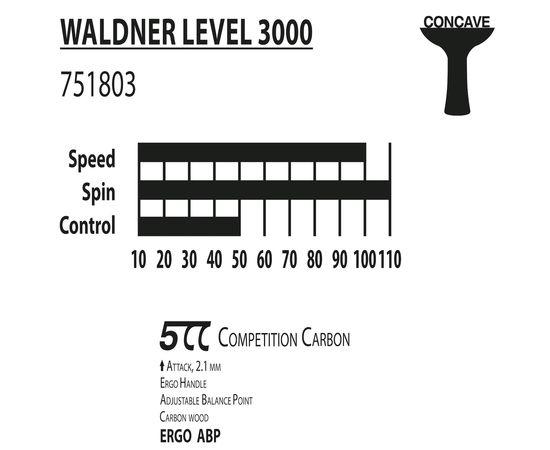 Ракетка DONIC Waldner 3000